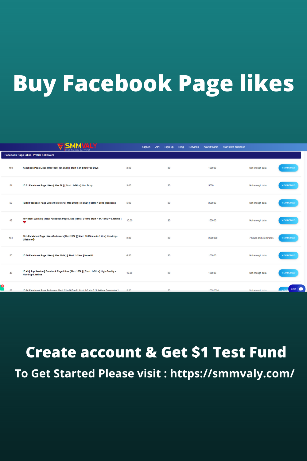 Top 10 Cheapest SMM panel for Facebook Page Like