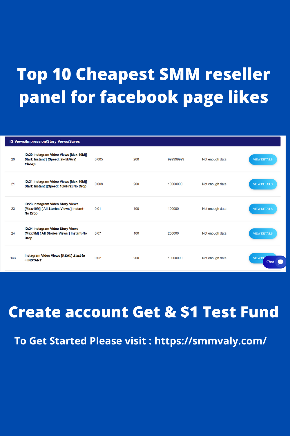 Top 10 Cheapest SMM reseller panel for Facebook page likes