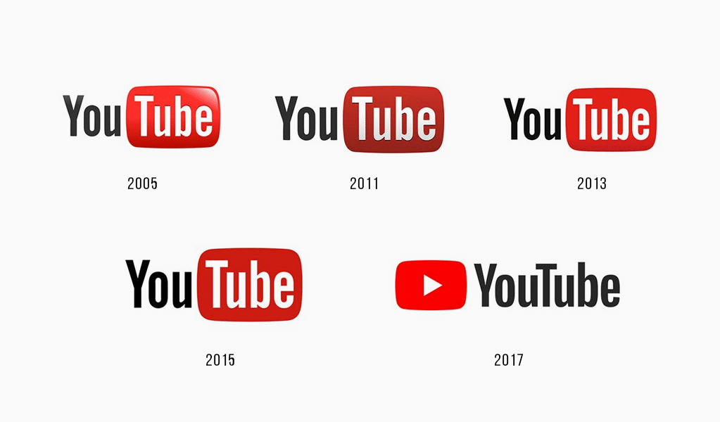 From Past to Today YouTube