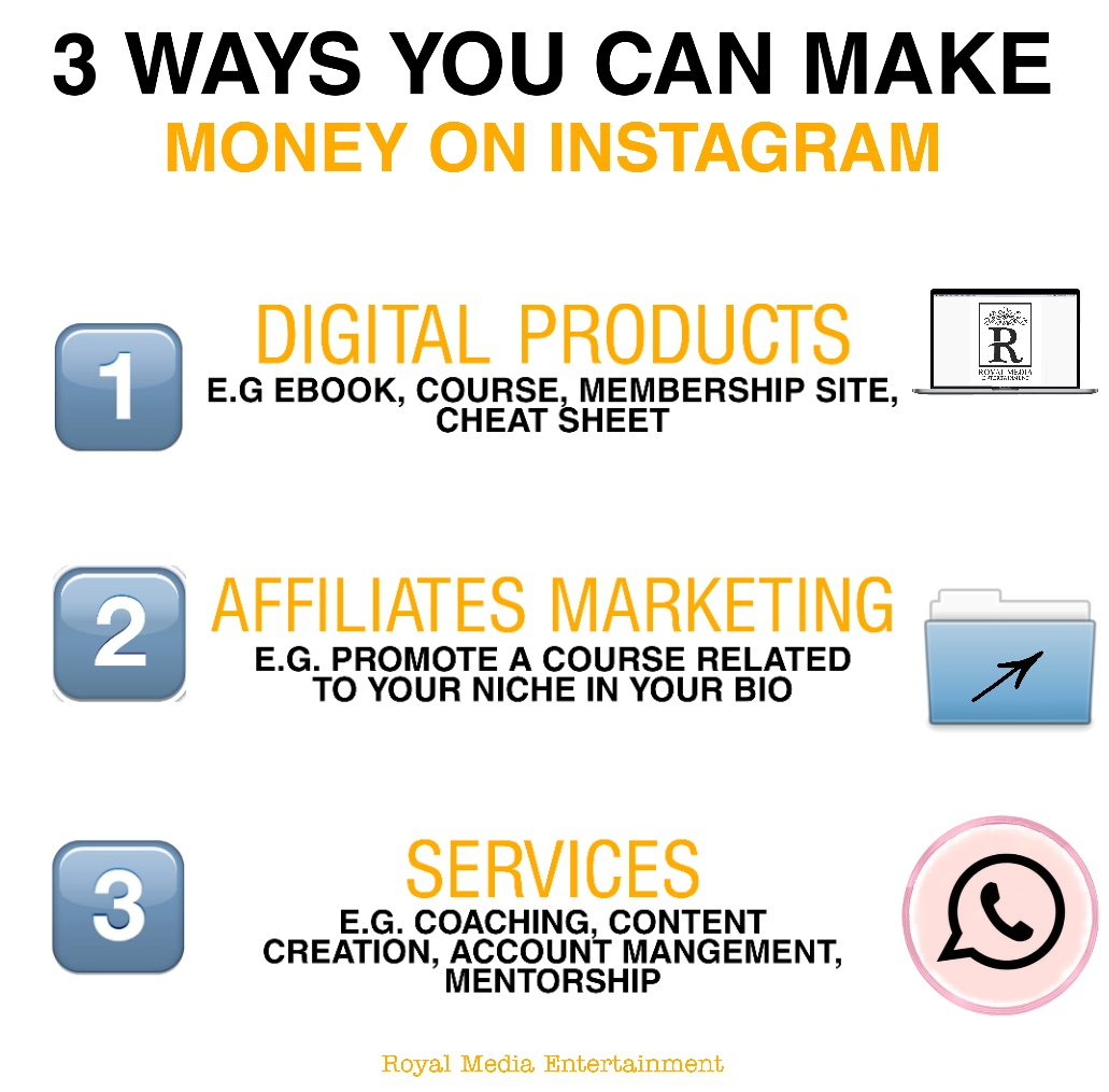 This is the key🔑 to making money on Instagram💰