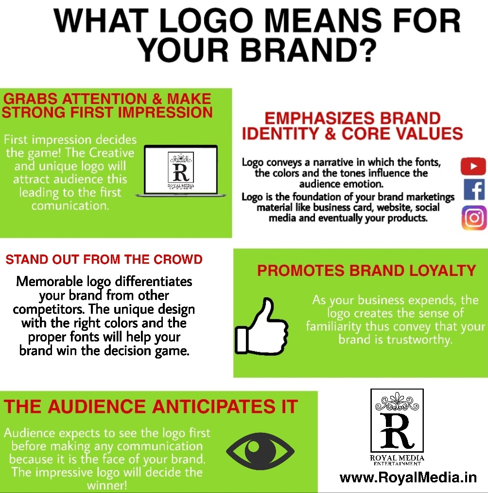A Unique And Impressive Logo Will Help Your Brand Stand Out
