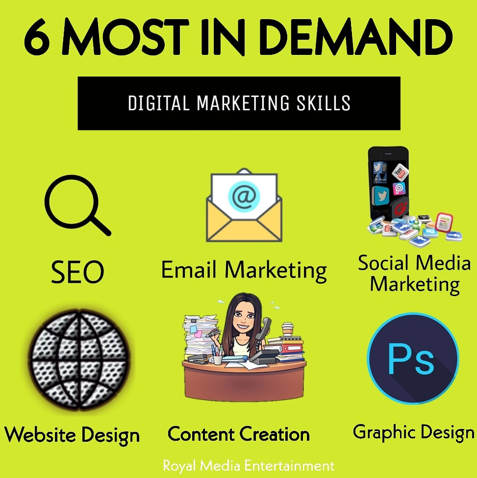Demand and Trending Digital Marketing Skills.