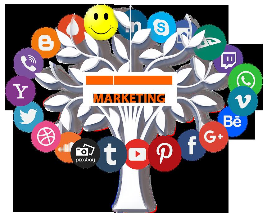 SMM Services | Social Media Marketing Services-NSBOOSTBD.COM