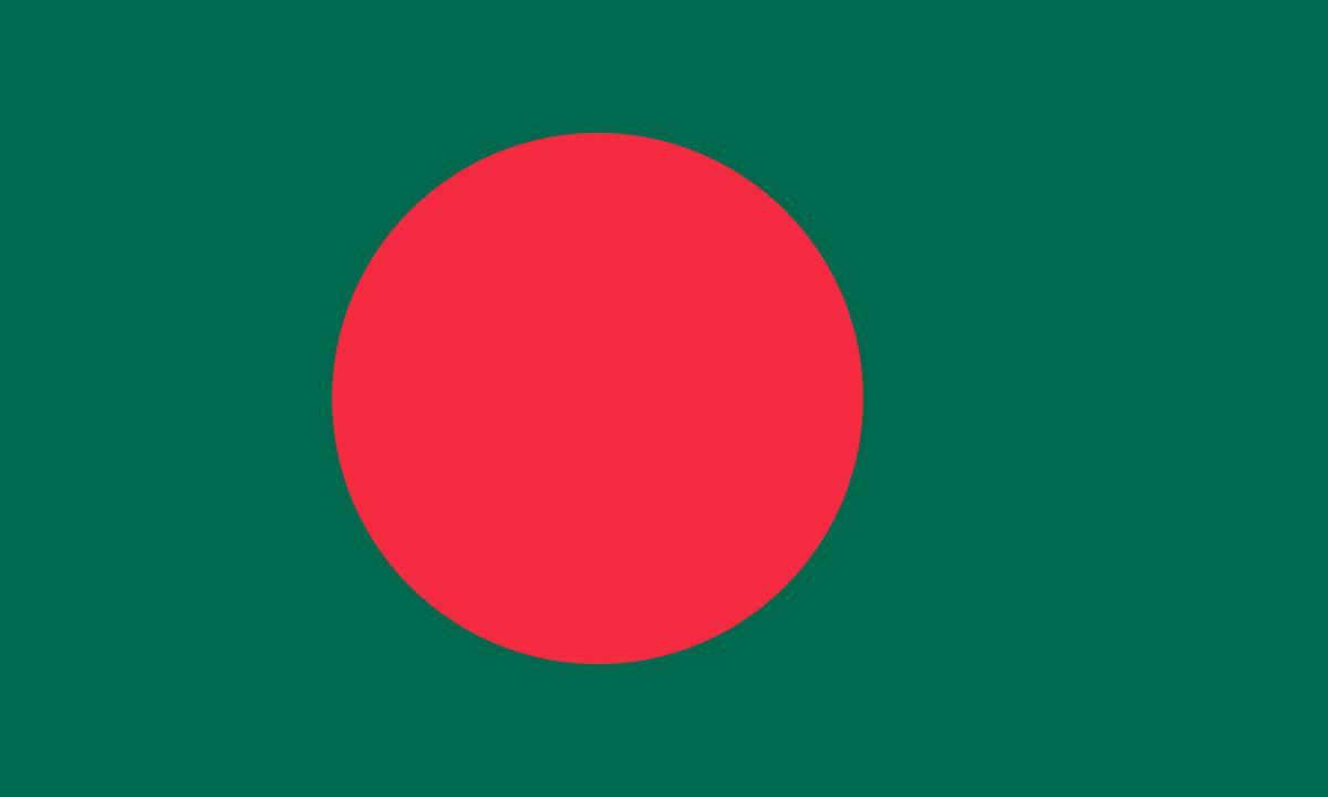 SMM Panels in Bangladesh